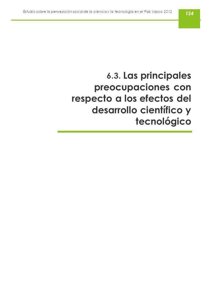 Estudio sobre la percepción social de la ciencia y la tecnología en el País Vasco 2012 6.3. Las principales preocupaciones con respecto a los efectos
