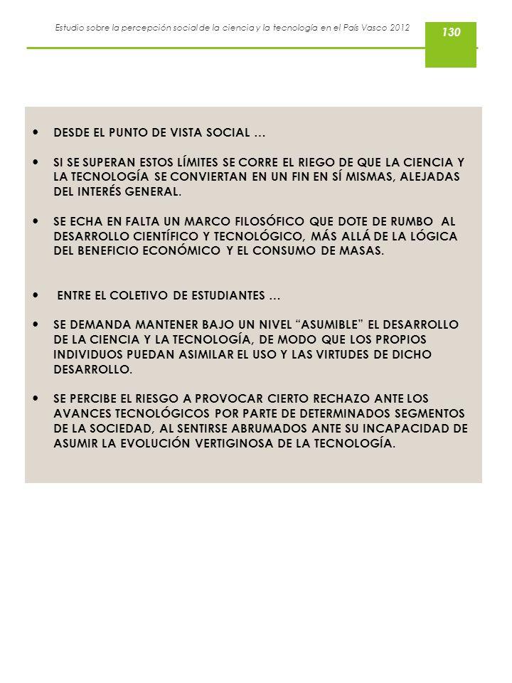 Estudio sobre la percepción social de la ciencia y la tecnología en el País Vasco 2012 DESDE EL PUNTO DE VISTA SOCIAL … SI SE SUPERAN ESTOS LÍMITES SE