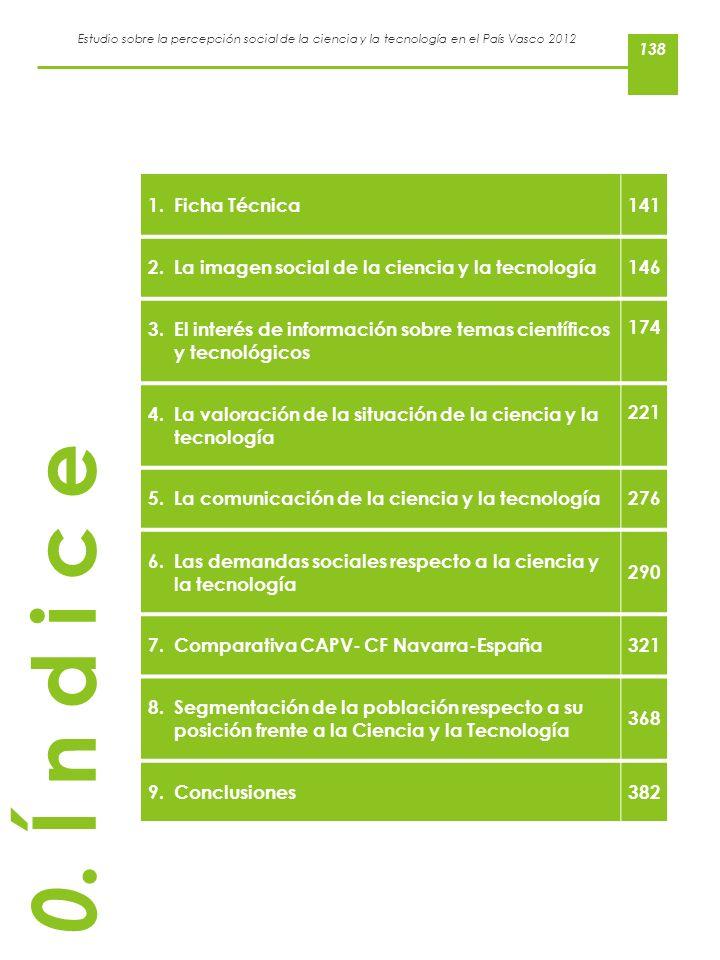 Estudio sobre la percepción social de la ciencia y la tecnología en el País Vasco 2012 138 0. Í n d i c e 1.Ficha Técnica141 2.La imagen social de la