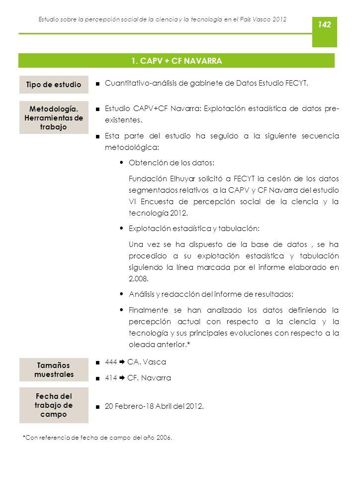 Estudio sobre la percepción social de la ciencia y la tecnología en el País Vasco 2012 1. CAPV + CF NAVARRA Cuantitativo-análisis de gabinete de Datos