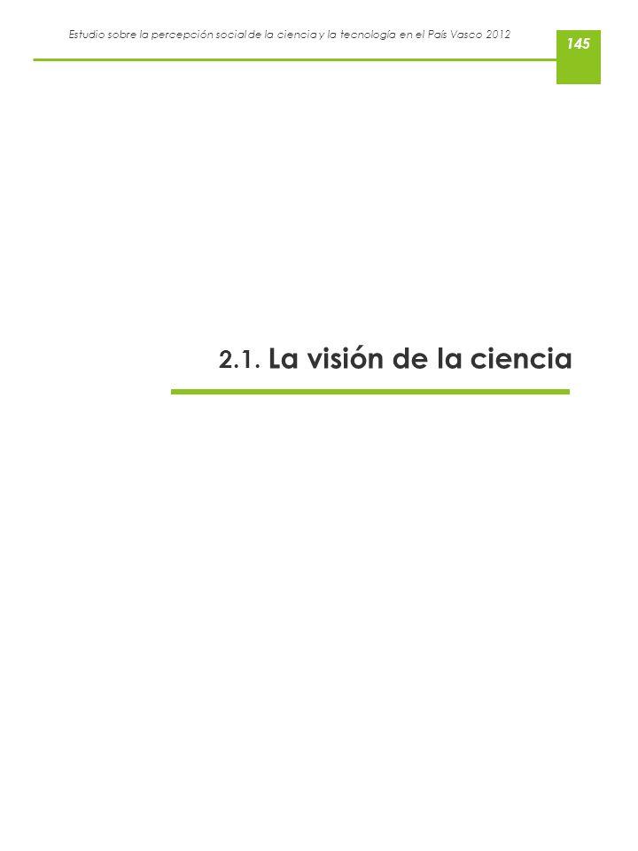 Estudio sobre la percepción social de la ciencia y la tecnología en el País Vasco 2012 2.1. La visión de la ciencia 145