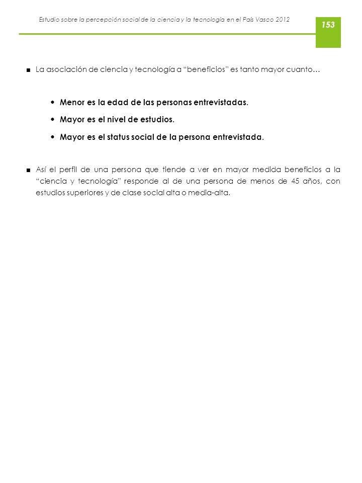 Estudio sobre la percepción social de la ciencia y la tecnología en el País Vasco 2012 La asociación de ciencia y tecnología a beneficios es tanto may