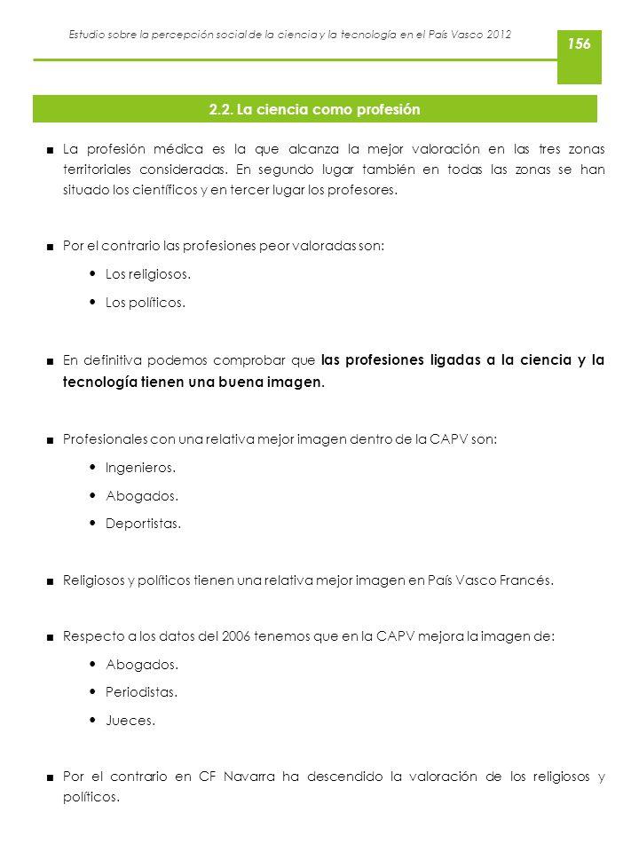 Estudio sobre la percepción social de la ciencia y la tecnología en el País Vasco 2012 2.2. La ciencia como profesión La profesión médica es la que al