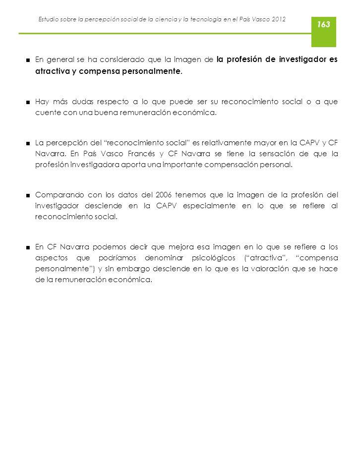 Estudio sobre la percepción social de la ciencia y la tecnología en el País Vasco 2012 En general se ha considerado que la imagen de la profesión de i