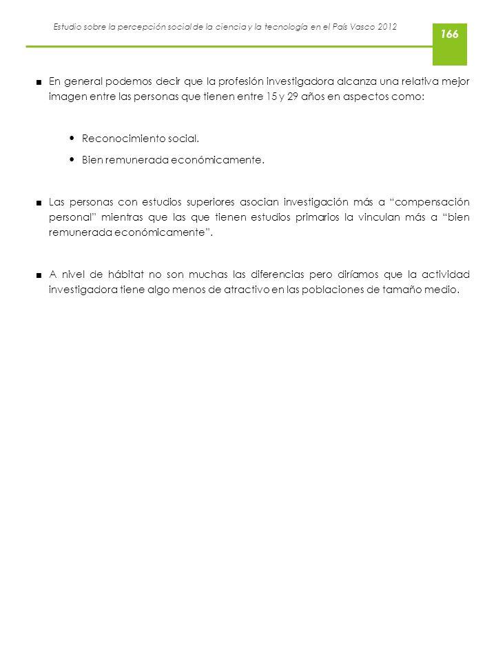 Estudio sobre la percepción social de la ciencia y la tecnología en el País Vasco 2012 En general podemos decir que la profesión investigadora alcanza