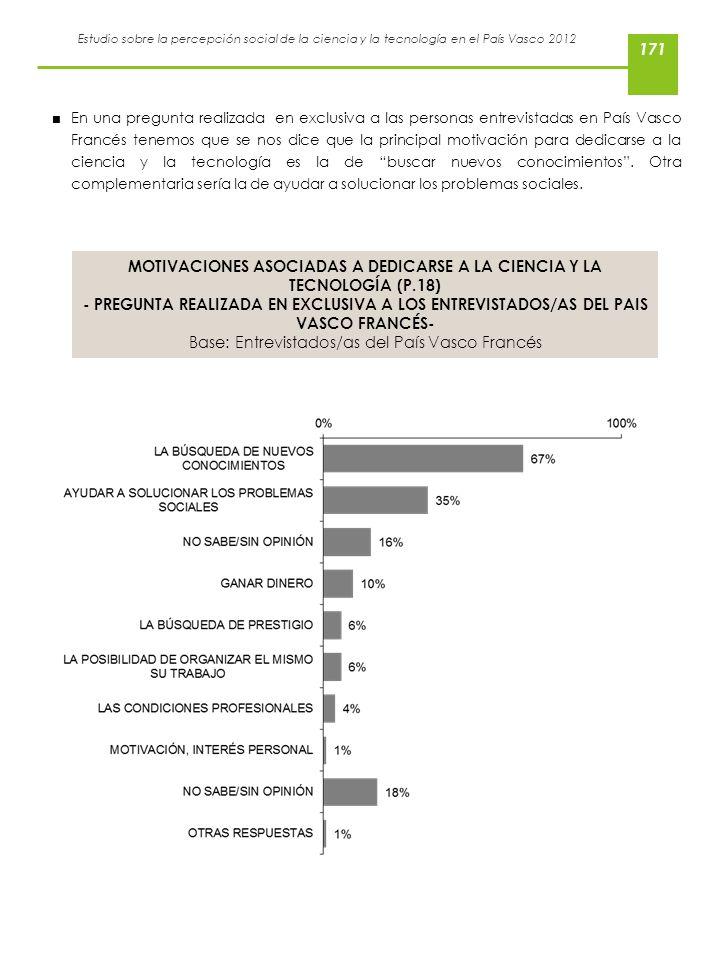 Estudio sobre la percepción social de la ciencia y la tecnología en el País Vasco 2012 En una pregunta realizada en exclusiva a las personas entrevist