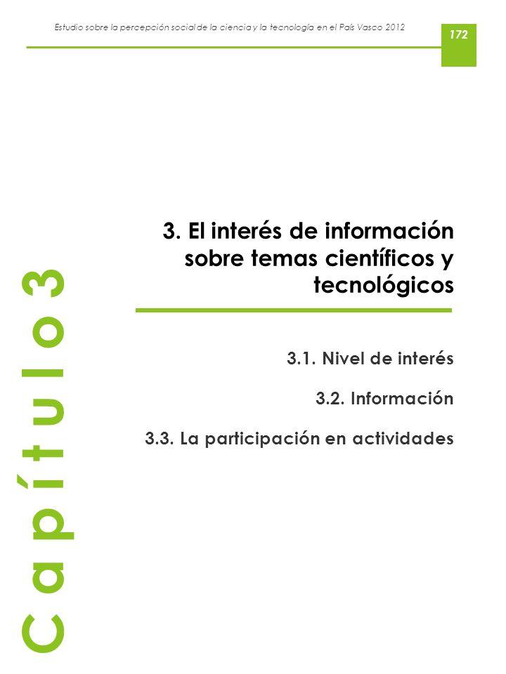 Estudio sobre la percepción social de la ciencia y la tecnología en el País Vasco 2012 3. El interés de información sobre temas científicos y tecnológ