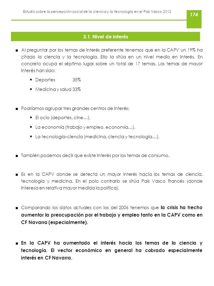 Estudio sobre la percepción social de la ciencia y la tecnología en el País Vasco 2012 3.1. Nivel de interés Al preguntar por los temas de interés pre