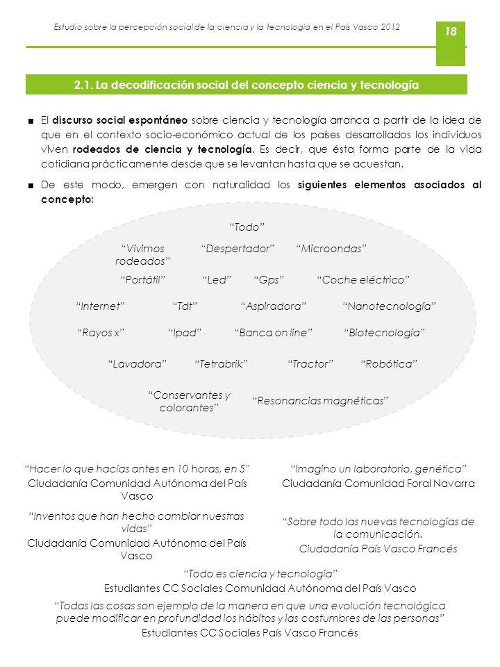 Estudio sobre la percepción social de la ciencia y la tecnología en el País Vasco 2012 18 El discurso social espontáneo sobre ciencia y tecnología arr