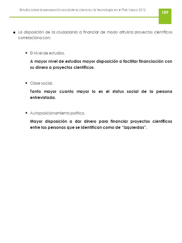 Estudio sobre la percepción social de la ciencia y la tecnología en el País Vasco 2012 La disposición de la ciudadanía a financiar de modo altruista p