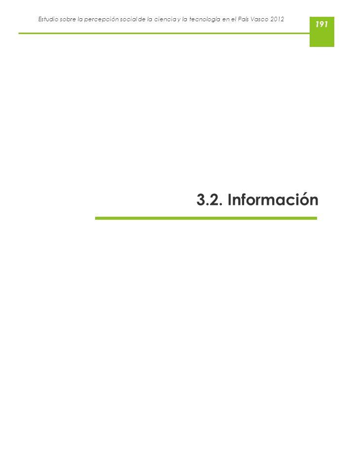 Estudio sobre la percepción social de la ciencia y la tecnología en el País Vasco 2012 3.2. Información 191