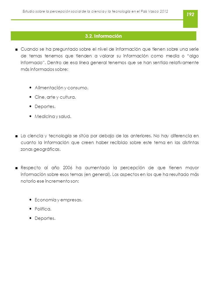 Estudio sobre la percepción social de la ciencia y la tecnología en el País Vasco 2012 3.2. Información Cuando se ha preguntado sobre el nivel de info