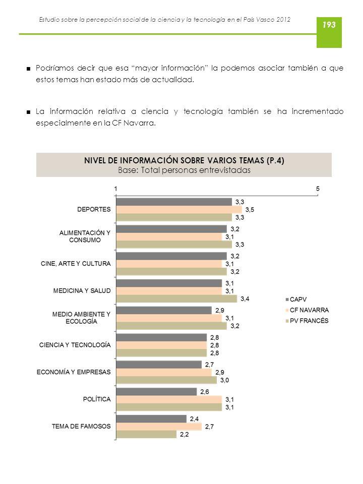 Estudio sobre la percepción social de la ciencia y la tecnología en el País Vasco 2012 Podríamos decir que esa mayor información la podemos asociar ta