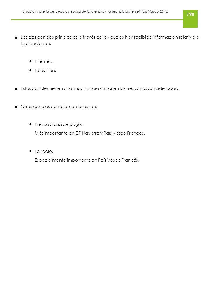 Estudio sobre la percepción social de la ciencia y la tecnología en el País Vasco 2012 Los dos canales principales a través de los cuales han recibido