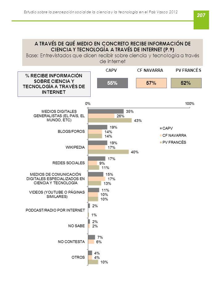 Estudio sobre la percepción social de la ciencia y la tecnología en el País Vasco 2012 A TRAVÉS DE QUÉ MEDIO EN CONCRETO RECIBE INFORMACIÓN DE CIENCIA