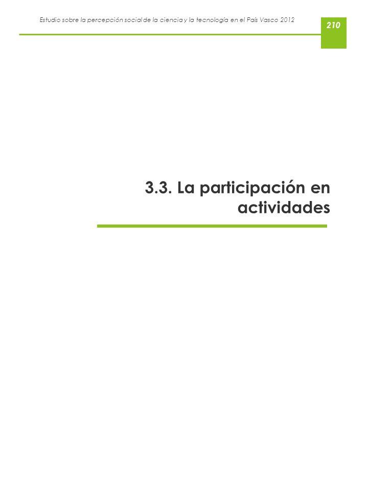 Estudio sobre la percepción social de la ciencia y la tecnología en el País Vasco 2012 3.3. La participación en actividades 210