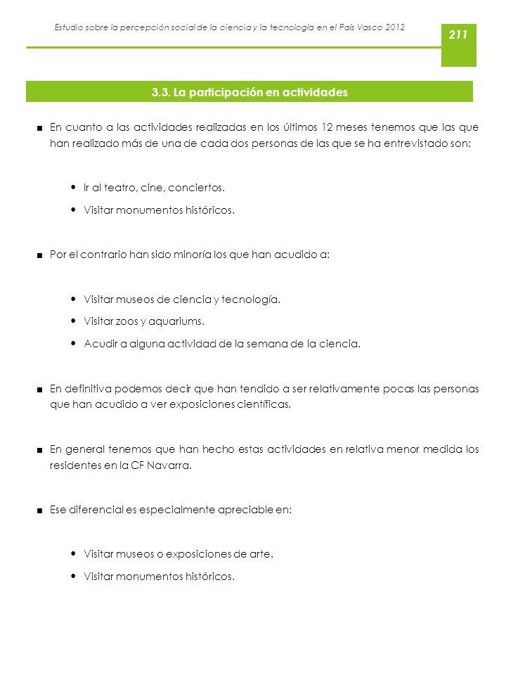Estudio sobre la percepción social de la ciencia y la tecnología en el País Vasco 2012 En cuanto a las actividades realizadas en los últimos 12 meses