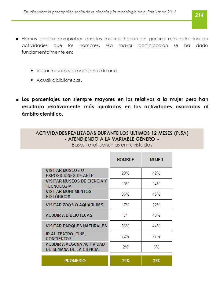 Estudio sobre la percepción social de la ciencia y la tecnología en el País Vasco 2012 Hemos podido comprobar que las mujeres hacen en general más est