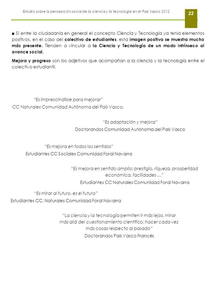 Estudio sobre la percepción social de la ciencia y la tecnología en el País Vasco 2012 22 Si entre la ciudadanía en general el concepto Ciencia y Tecn
