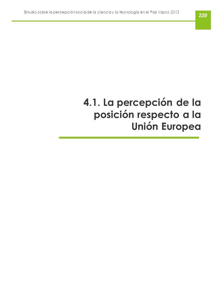 Estudio sobre la percepción social de la ciencia y la tecnología en el País Vasco 2012 4.1. La percepción de la posición respecto a la Unión Europea 2