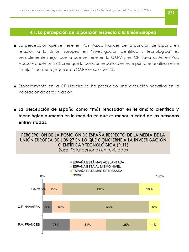 Estudio sobre la percepción social de la ciencia y la tecnología en el País Vasco 2012 4.1. La percepción de la posición respecto a la Unión Europea L