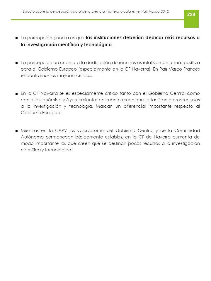 Estudio sobre la percepción social de la ciencia y la tecnología en el País Vasco 2012 La percepción genera es que las instituciones deberían dedicar