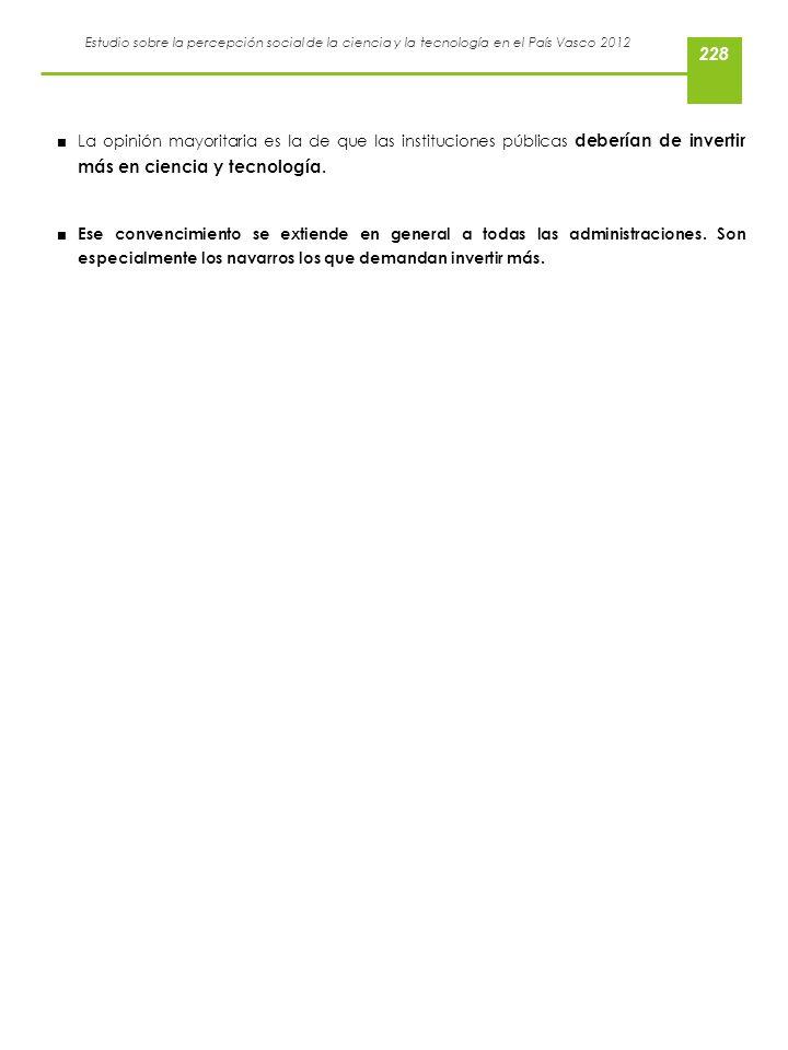 Estudio sobre la percepción social de la ciencia y la tecnología en el País Vasco 2012 La opinión mayoritaria es la de que las instituciones públicas