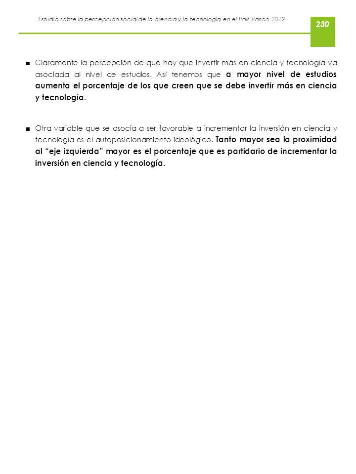 Estudio sobre la percepción social de la ciencia y la tecnología en el País Vasco 2012 Claramente la percepción de que hay que invertir más en ciencia