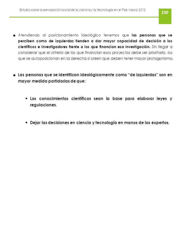 Estudio sobre la percepción social de la ciencia y la tecnología en el País Vasco 2012 Atendiendo al posicionamiento ideológico tenemos que las person