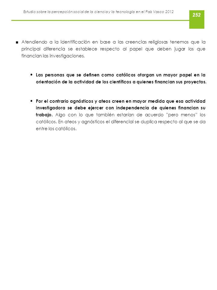 Estudio sobre la percepción social de la ciencia y la tecnología en el País Vasco 2012 Atendiendo a la identificación en base a las creencias religios