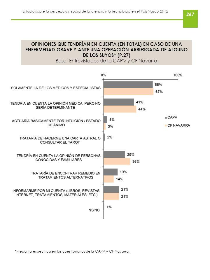 Estudio sobre la percepción social de la ciencia y la tecnología en el País Vasco 2012 OPINIONES QUE TENDRÍAN EN CUENTA (EN TOTAL) EN CASO DE UNA ENFE