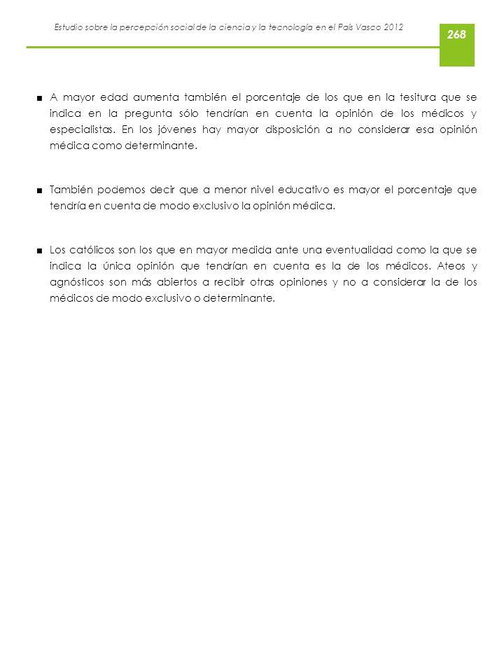 Estudio sobre la percepción social de la ciencia y la tecnología en el País Vasco 2012 A mayor edad aumenta también el porcentaje de los que en la tes