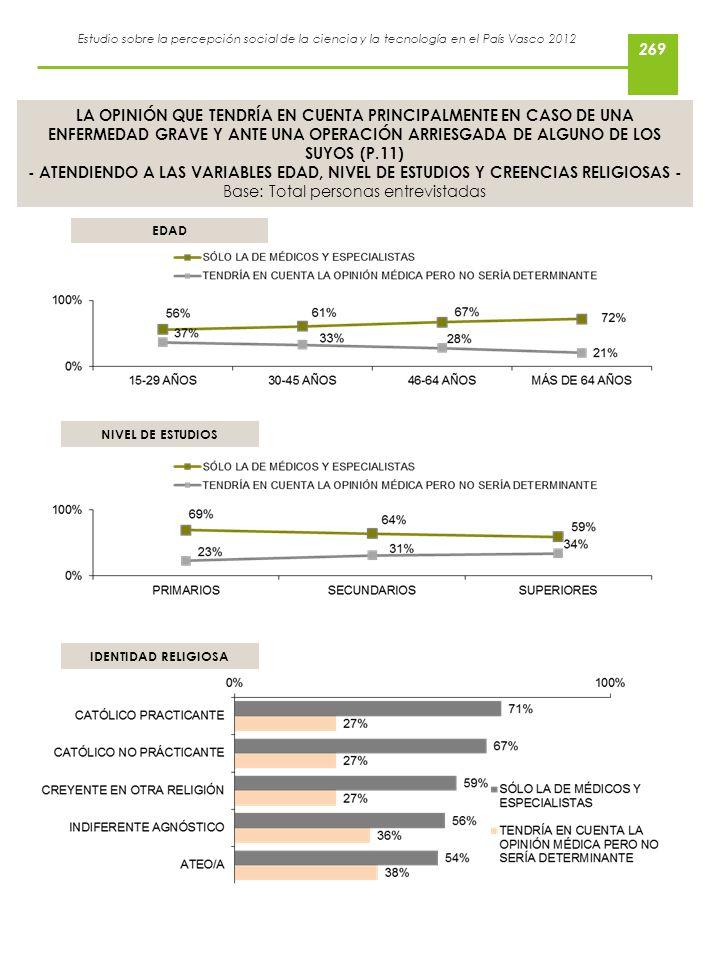 Estudio sobre la percepción social de la ciencia y la tecnología en el País Vasco 2012 LA OPINIÓN QUE TENDRÍA EN CUENTA PRINCIPALMENTE EN CASO DE UNA