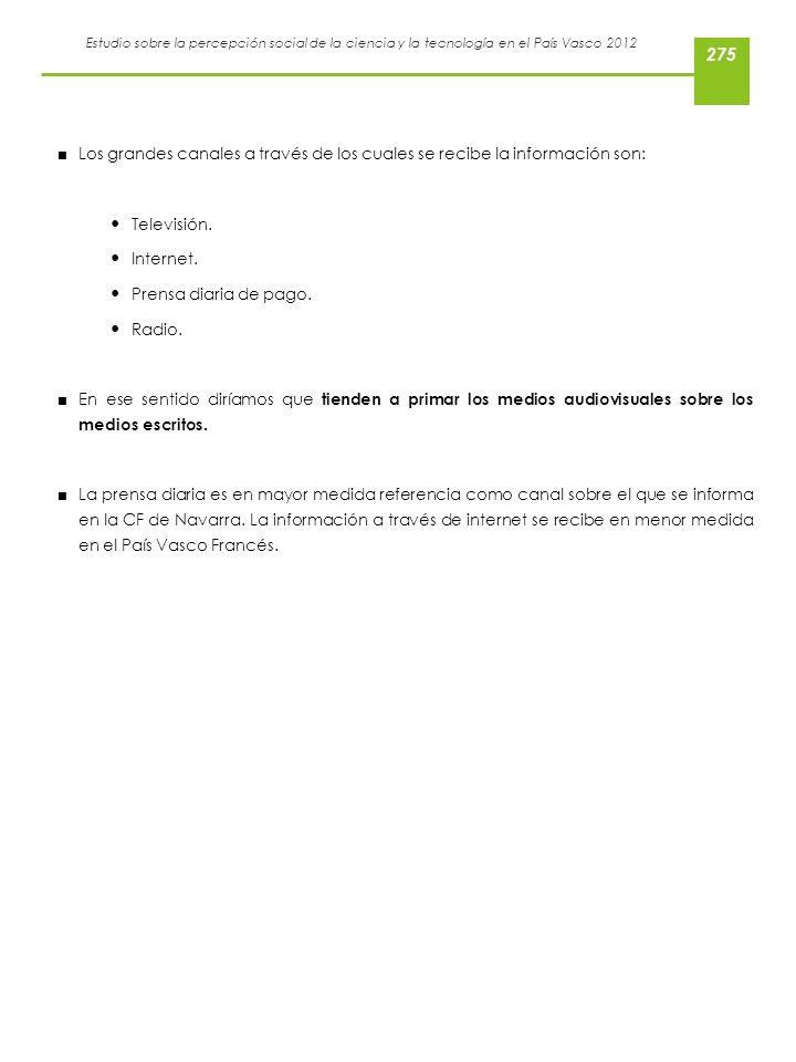 Estudio sobre la percepción social de la ciencia y la tecnología en el País Vasco 2012 Los grandes canales a través de los cuales se recibe la informa