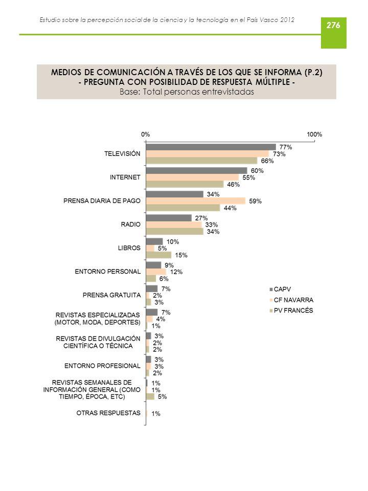 Estudio sobre la percepción social de la ciencia y la tecnología en el País Vasco 2012 MEDIOS DE COMUNICACIÓN A TRAVÉS DE LOS QUE SE INFORMA (P.2) - P