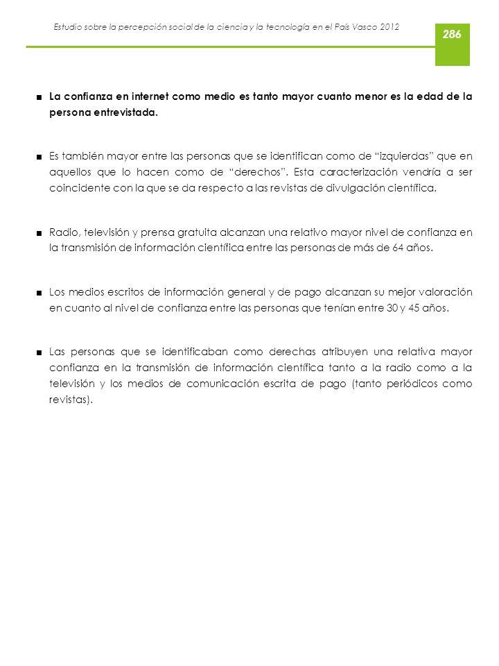Estudio sobre la percepción social de la ciencia y la tecnología en el País Vasco 2012 La confianza en internet como medio es tanto mayor cuanto menor