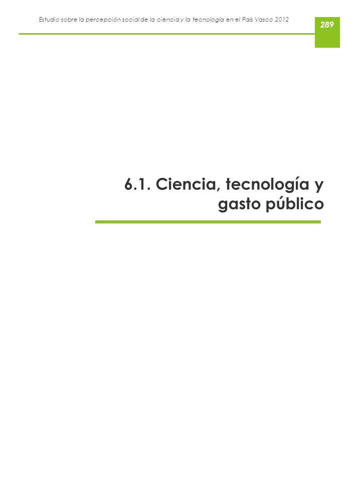 Estudio sobre la percepción social de la ciencia y la tecnología en el País Vasco 2012 6.1. Ciencia, tecnología y gasto público 289