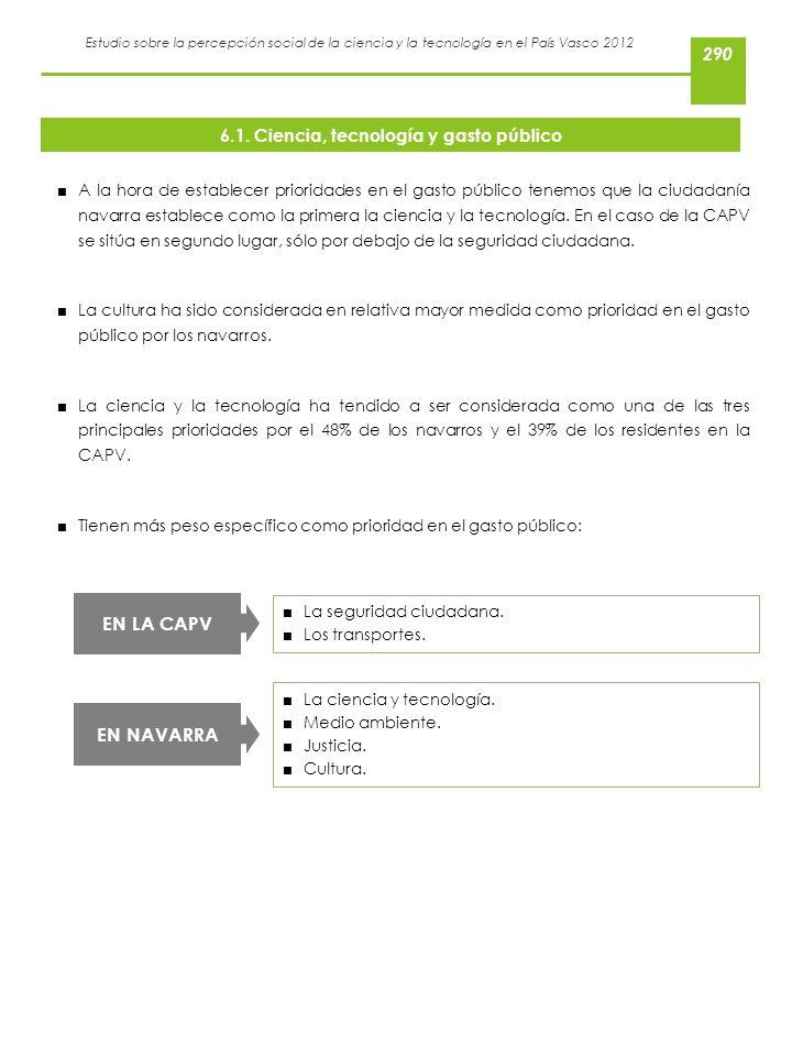 Estudio sobre la percepción social de la ciencia y la tecnología en el País Vasco 2012 6.1. Ciencia, tecnología y gasto público A la hora de establece