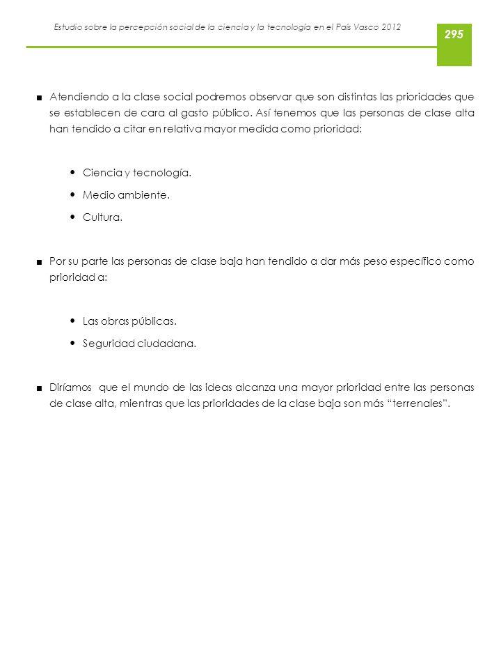 Estudio sobre la percepción social de la ciencia y la tecnología en el País Vasco 2012 Atendiendo a la clase social podremos observar que son distinta