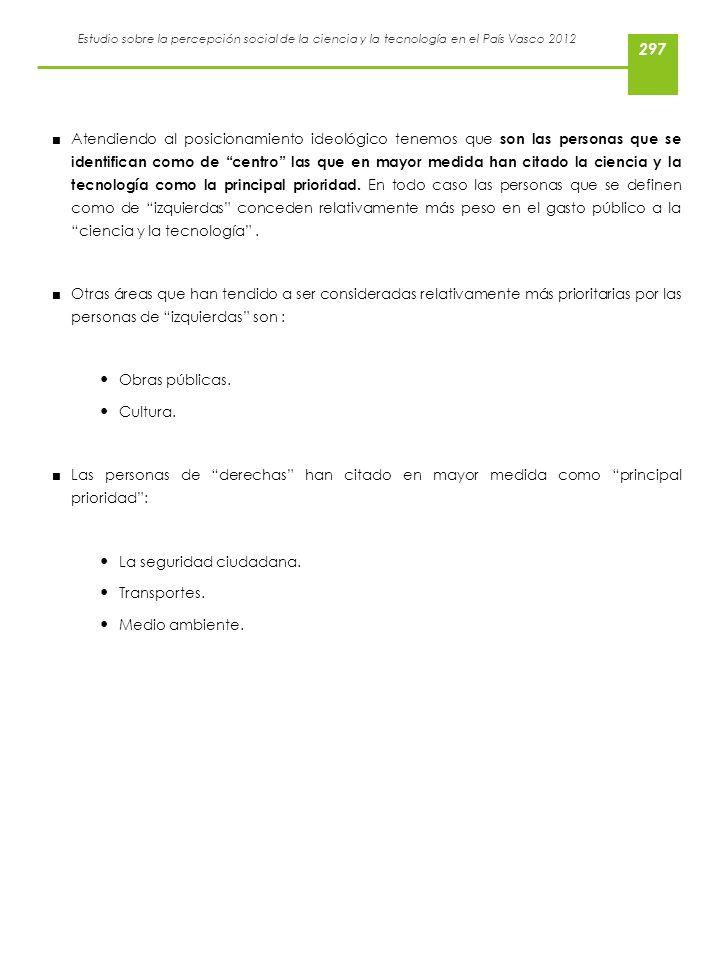 Estudio sobre la percepción social de la ciencia y la tecnología en el País Vasco 2012 Atendiendo al posicionamiento ideológico tenemos que son las pe