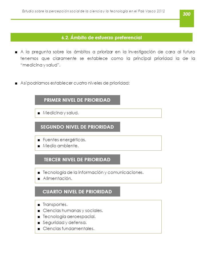 Estudio sobre la percepción social de la ciencia y la tecnología en el País Vasco 2012 A la pregunta sobre los ámbitos a priorizar en la investigación