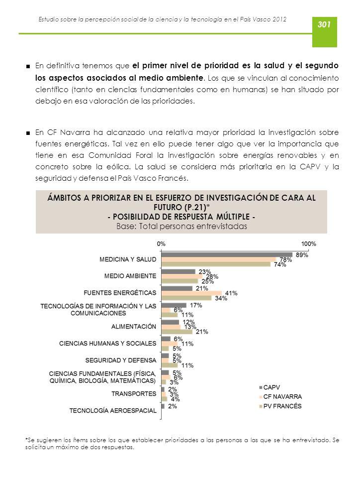 Estudio sobre la percepción social de la ciencia y la tecnología en el País Vasco 2012 En definitiva tenemos que el primer nivel de prioridad es la sa