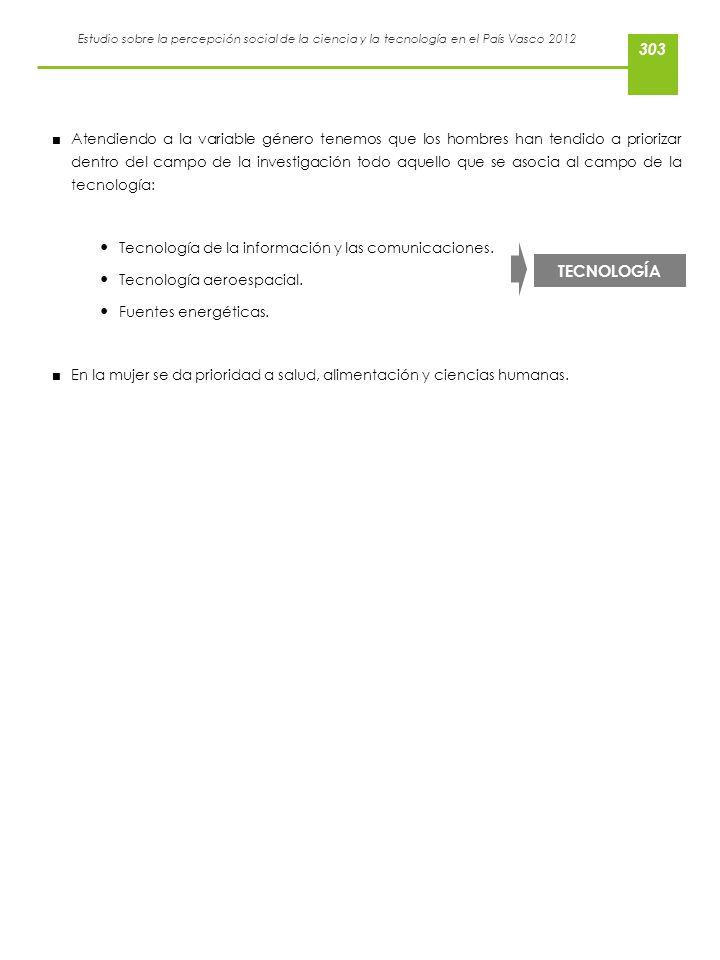 Estudio sobre la percepción social de la ciencia y la tecnología en el País Vasco 2012 Atendiendo a la variable género tenemos que los hombres han ten