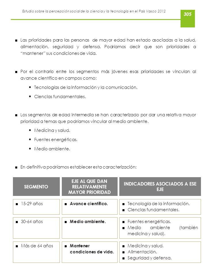 Estudio sobre la percepción social de la ciencia y la tecnología en el País Vasco 2012 Las prioridades para las personas de mayor edad han estado asoc