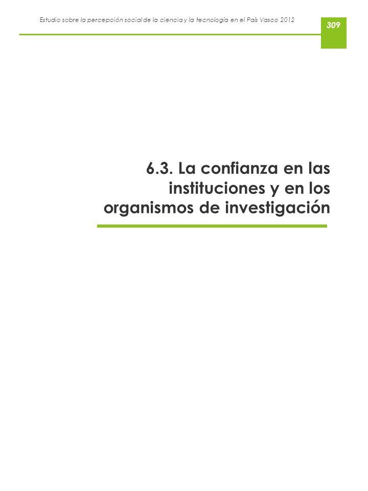 Estudio sobre la percepción social de la ciencia y la tecnología en el País Vasco 2012 6.3. La confianza en las instituciones y en los organismos de i