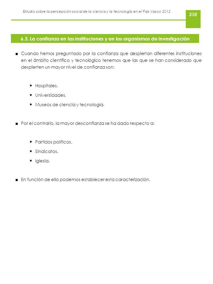 Estudio sobre la percepción social de la ciencia y la tecnología en el País Vasco 2012 Cuando hemos preguntado por la confianza que despiertan diferen