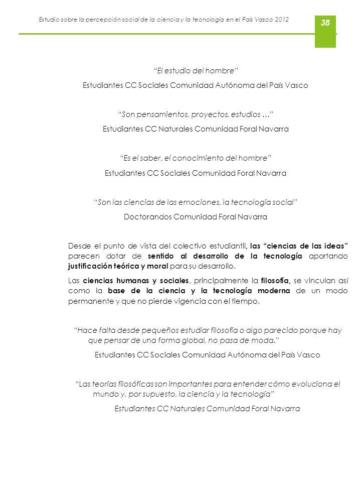 Estudio sobre la percepción social de la ciencia y la tecnología en el País Vasco 2012 38 El estudio del hombre Estudiantes CC Sociales Comunidad Autó