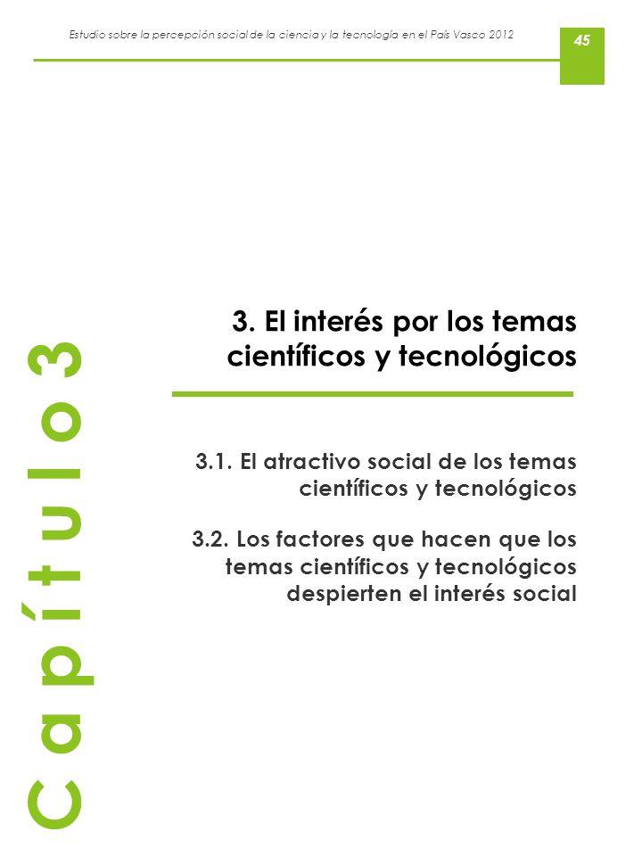 Estudio sobre la percepción social de la ciencia y la tecnología en el País Vasco 2012 3. El interés por los temas científicos y tecnológicos 3.1. El