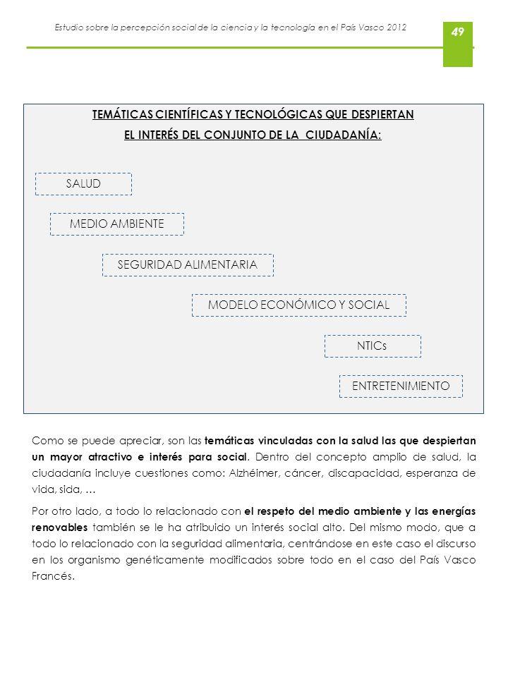 Estudio sobre la percepción social de la ciencia y la tecnología en el País Vasco 2012 49 TEMÁTICAS CIENTÍFICAS Y TECNOLÓGICAS QUE DESPIERTAN EL INTER