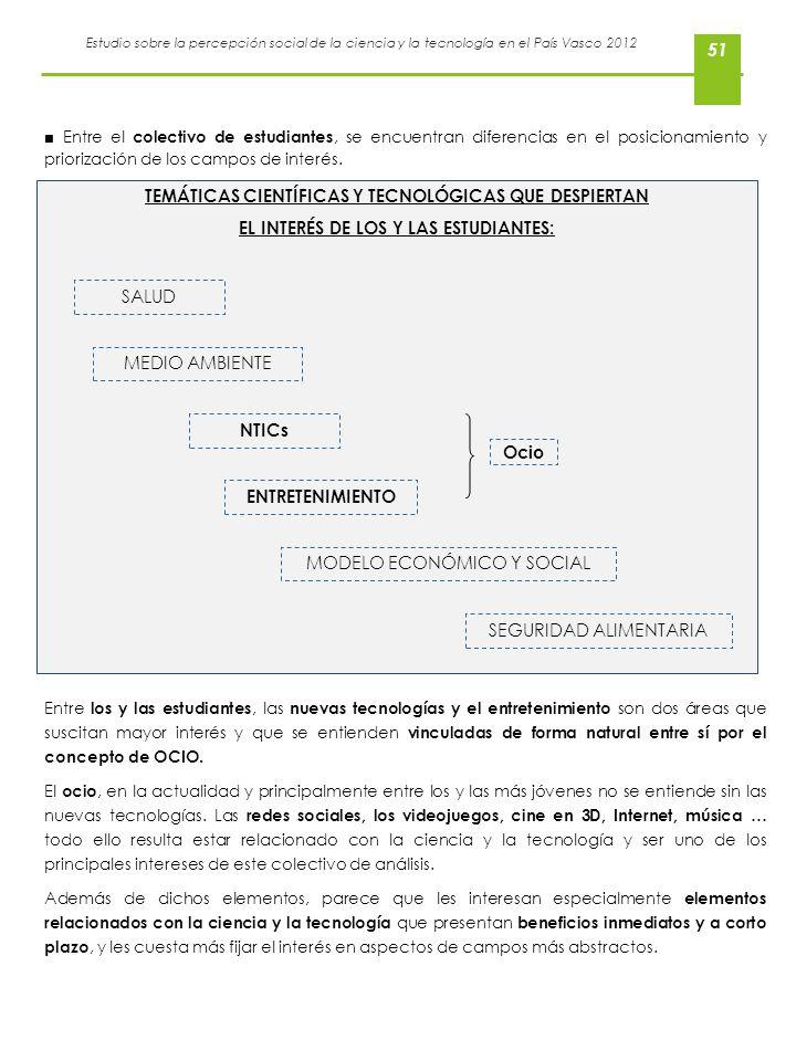Estudio sobre la percepción social de la ciencia y la tecnología en el País Vasco 2012 51 Entre el colectivo de estudiantes, se encuentran diferencias